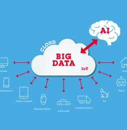 http://welectel.com/en/seminars/iot-big-data-cloud-ai.html